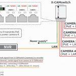 Cctv Jack Wiring Diagram   Wiring Diagram Name   Cctv Camera Wiring Diagram