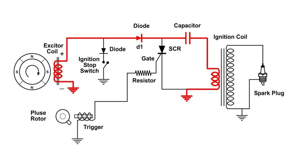Cdi Capacitor Discharge Ignition Circuit Demo - Youtube