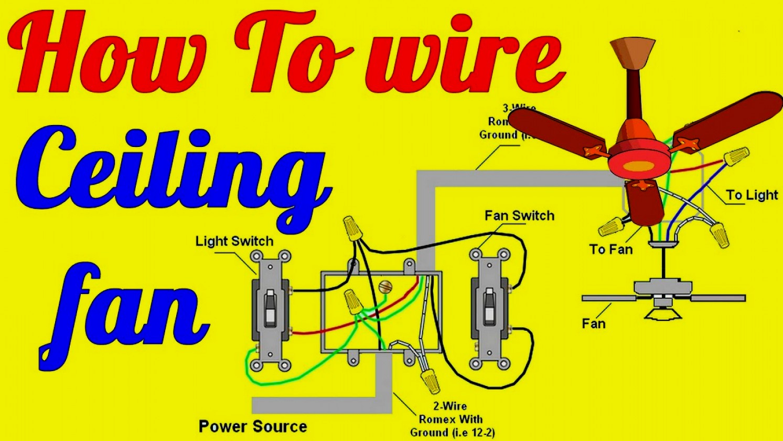 Diagram 98480 02 Hunter Fans Wiring Diagram Full Version Hd Quality Wiring Diagram Shoulderdiagram Aube Siae Fr