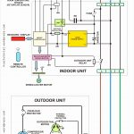 Central Air Conditioner Wiring Diagram Reference Carrier Ac Unit   Central Air Conditioner Wiring Diagram