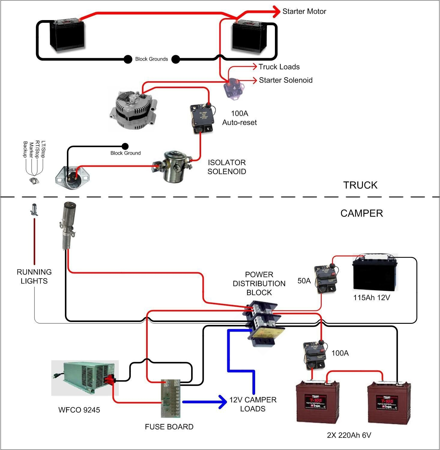 Challenger On Rv Battery Wiring Diagram | Wiring Diagram - Dual Rv Battery Wiring Diagram