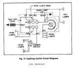 Chevrolet Ignition Switch Wiring Diagram | Wiring Diagram   Gm Ignition Switch Wiring Diagram