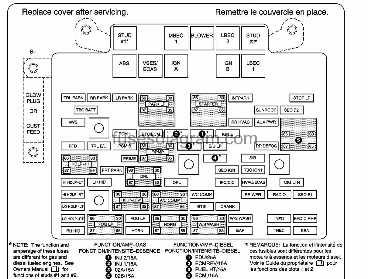 Chevrolet Kodiak C6500 Fuse Box - Wiring Diagram Detailed - 1998 Chevy Silverado Wiring Diagram