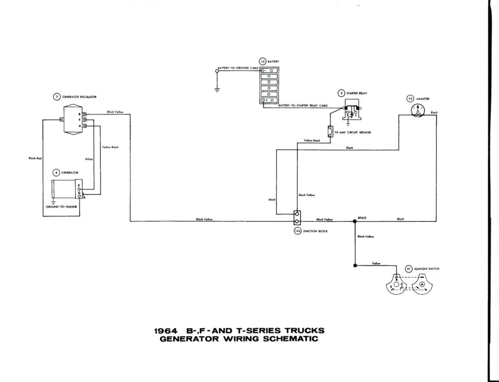 1985 Ford F250 Starter Solenoid Wiring Diagram from annawiringdiagram.com
