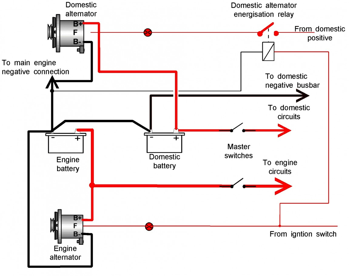 Chevy 350 Battery Wiring - Wiring Diagram Detailed - Chevy 350 Alternator Wiring Diagram