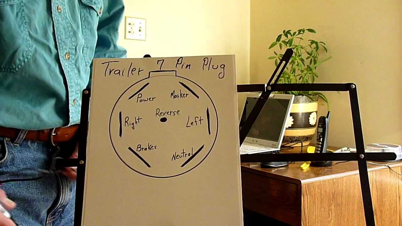 Chevy 7 Pin Wiring Diagram | Hastalavista - Chevy 7 Pin Trailer Wiring Diagram