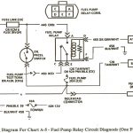 Chevy Fuel Pump Wiring | Manual E Books   1989 Chevy Truck Fuel Pump Wiring Diagram