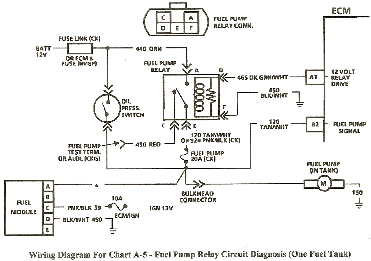 Chevy Fuel Pump Wiring | Manual E-Books - 1989 Chevy Truck Fuel Pump Wiring Diagram