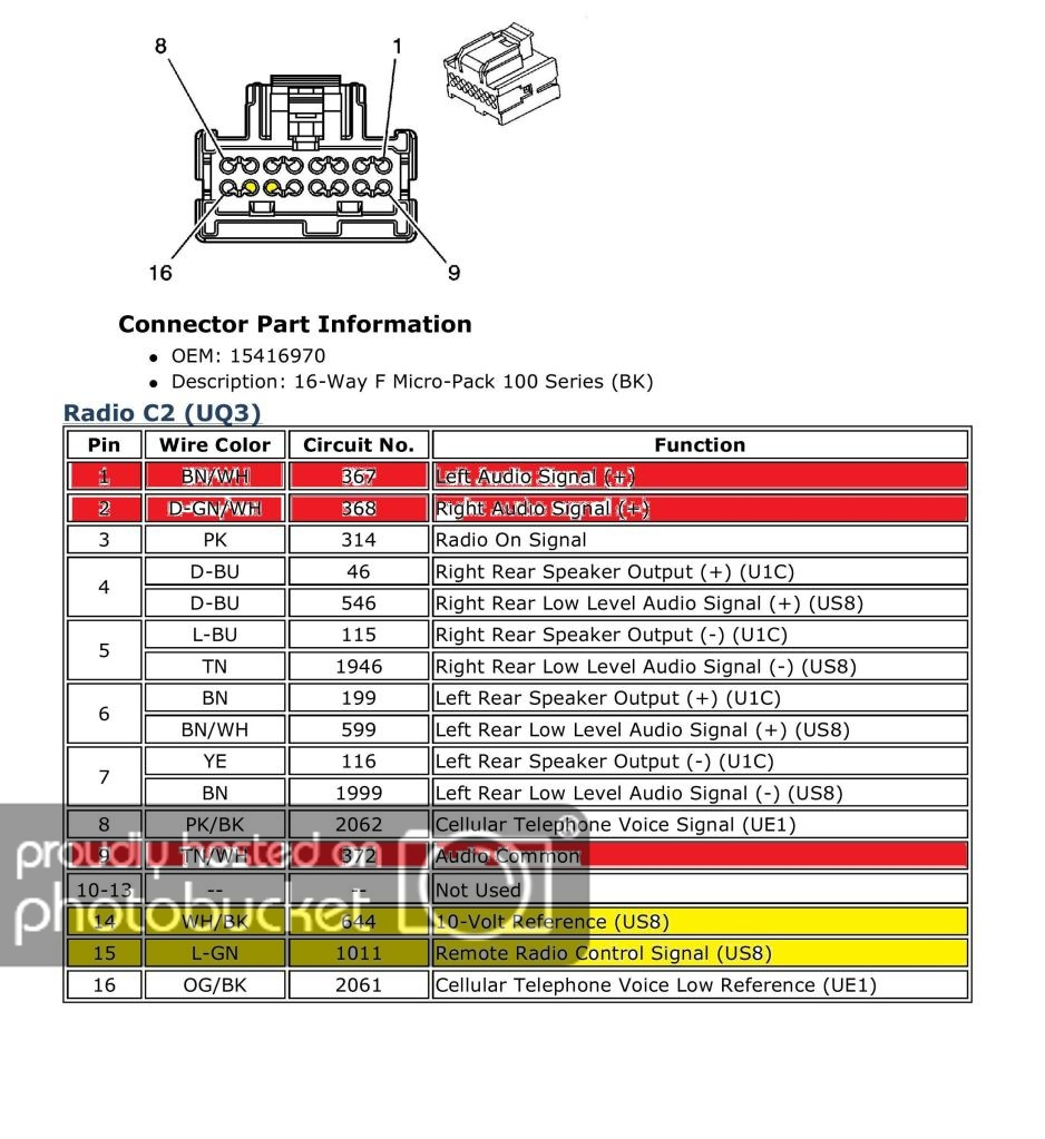 Chevy Wiring Color Codes - Wiring Diagram Data - 2003 Chevy Silverado Radio Wiring Harness Diagram