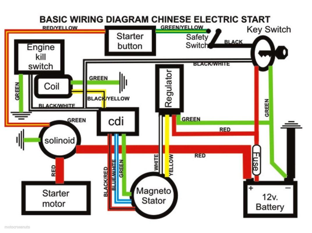 Chinese 90Cc Atv Wiring Diagram | Wiring Diagram - Chinese Atv Wiring Diagram 110