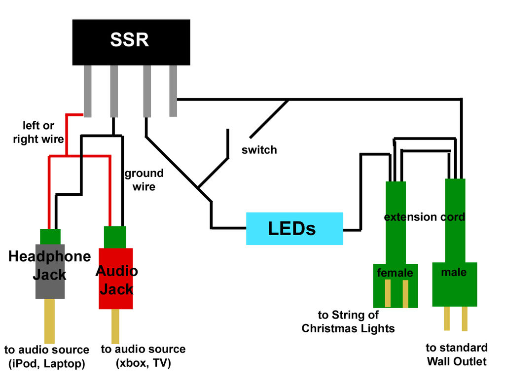 Christmas Light Wiring Diagram 4 Wire | Wiring Library - Christmas Light Wiring Diagram 3 Wire