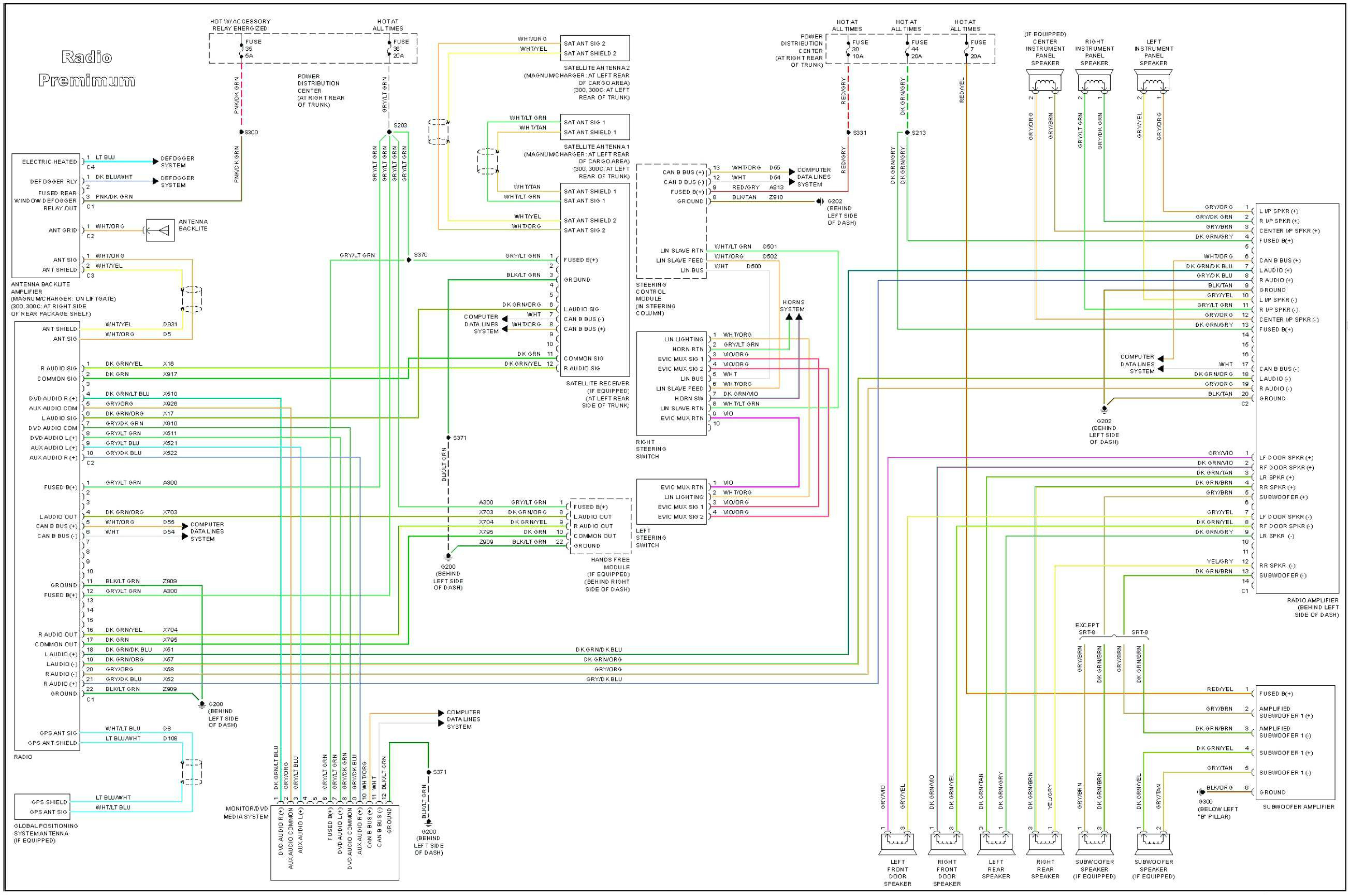 2002 Chrysler Town And Country Wiring Diagram from annawiringdiagram.com