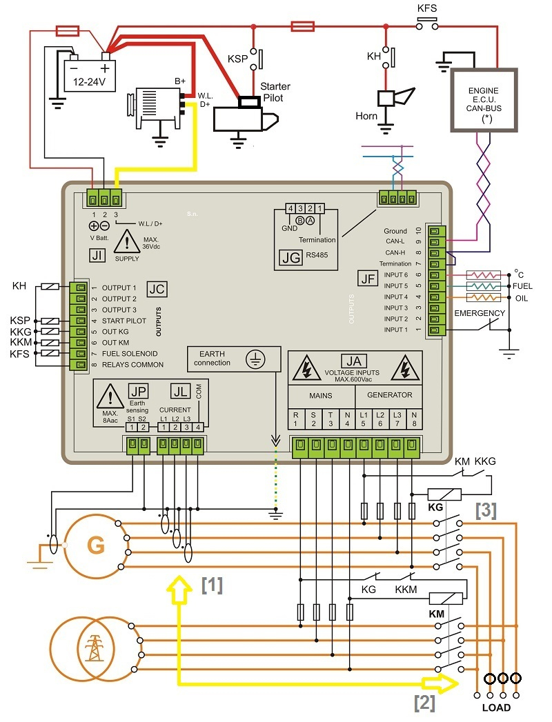 Circuit Breaker Panel Wiring Diagram Pdf   Wiring Diagram - Circuit Breaker Panel Wiring Diagram Pdf