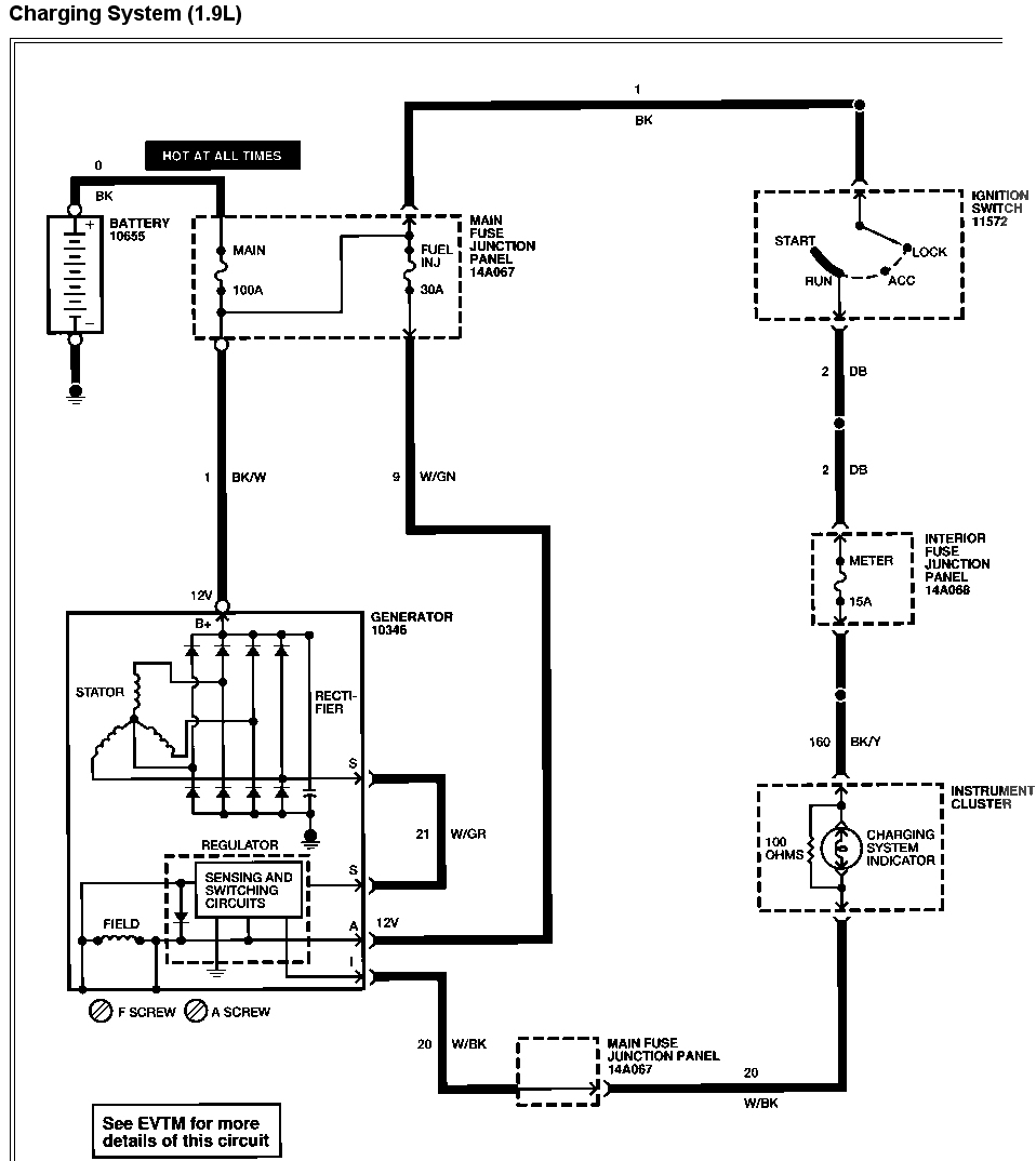 Circuit One Wire Car - Wiring Diagrams - One Wire Alternator Wiring Diagram Ford