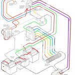 Club Car 36V Battery Wiring Diagram | Manual E Books   Club Car Wiring Diagram 36 Volt