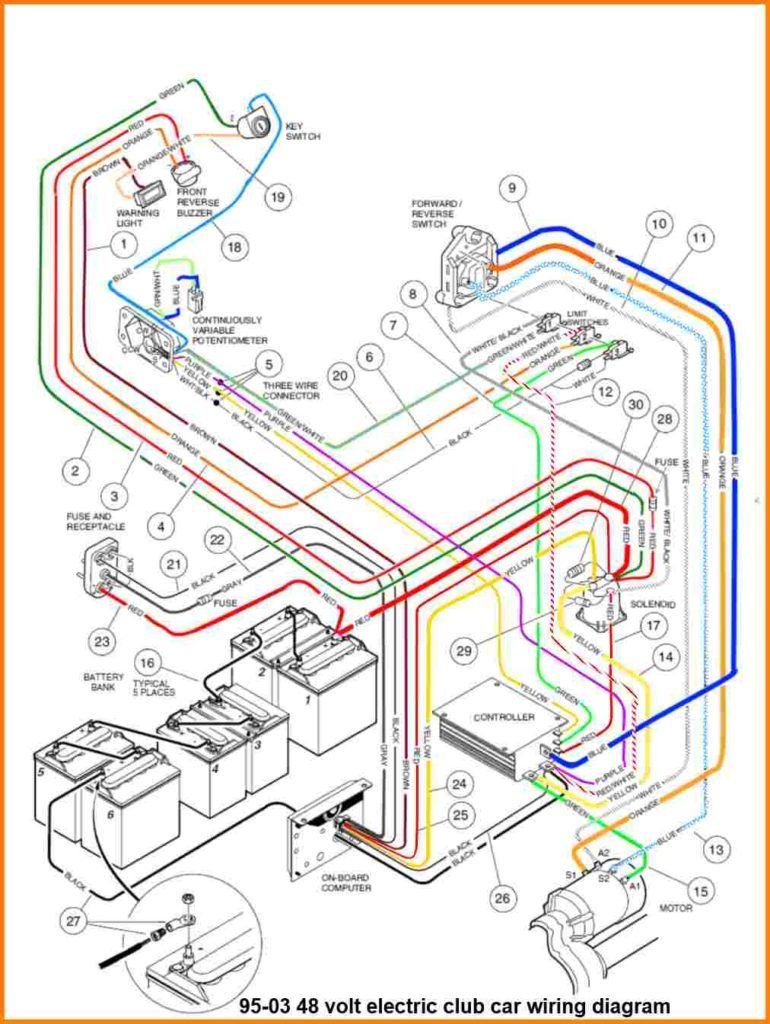 Club Car Ignition Switch Wiring Diagram Free Download | Wiring Diagram - 48 Volt Battery Wiring Diagram