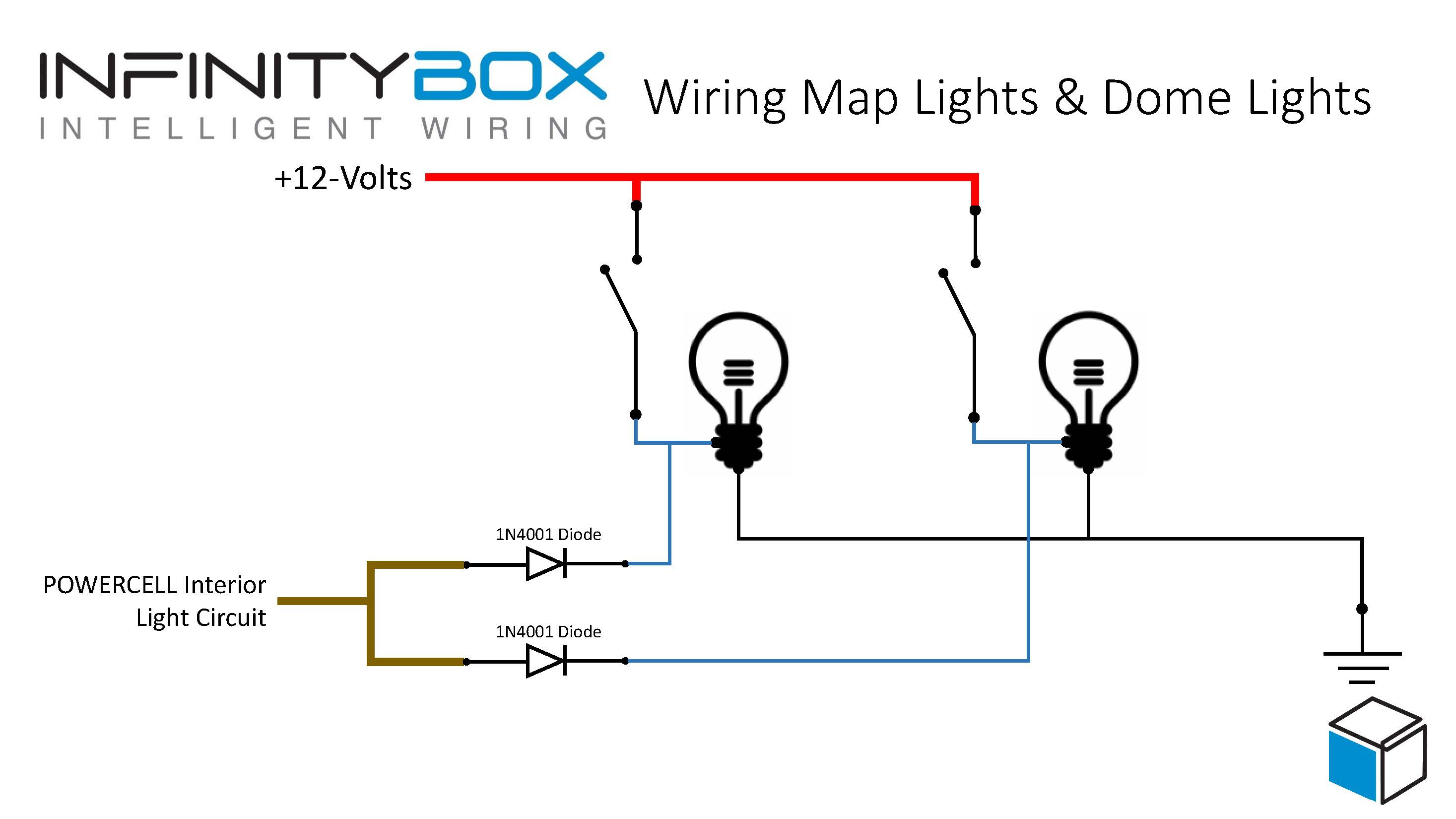 Club Car Light Kit Wiring Diagram | Wiring Library - Club Car Precedent Light Kit Wiring Diagram