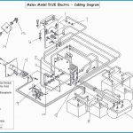 Club Car Precedent 36V Battery Wiring Diagram   Trusted Wiring Diagram   36 Volt Club Car Golf Cart Wiring Diagram