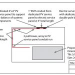 Conduit Wiring Diagram Solar | Wiring Diagram   Conduit Wiring Diagram