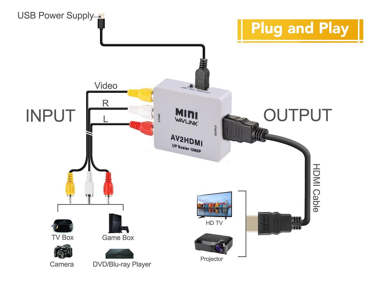 Connect Sega Mega Drive 2 To Smart Tv - Arqade - Hdmi To Rca Wiring Diagram