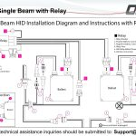 Cooper Lighting Ballast Wiring Diagram   Trusted Wiring Diagram Online   Mh Ballast Wiring Diagram