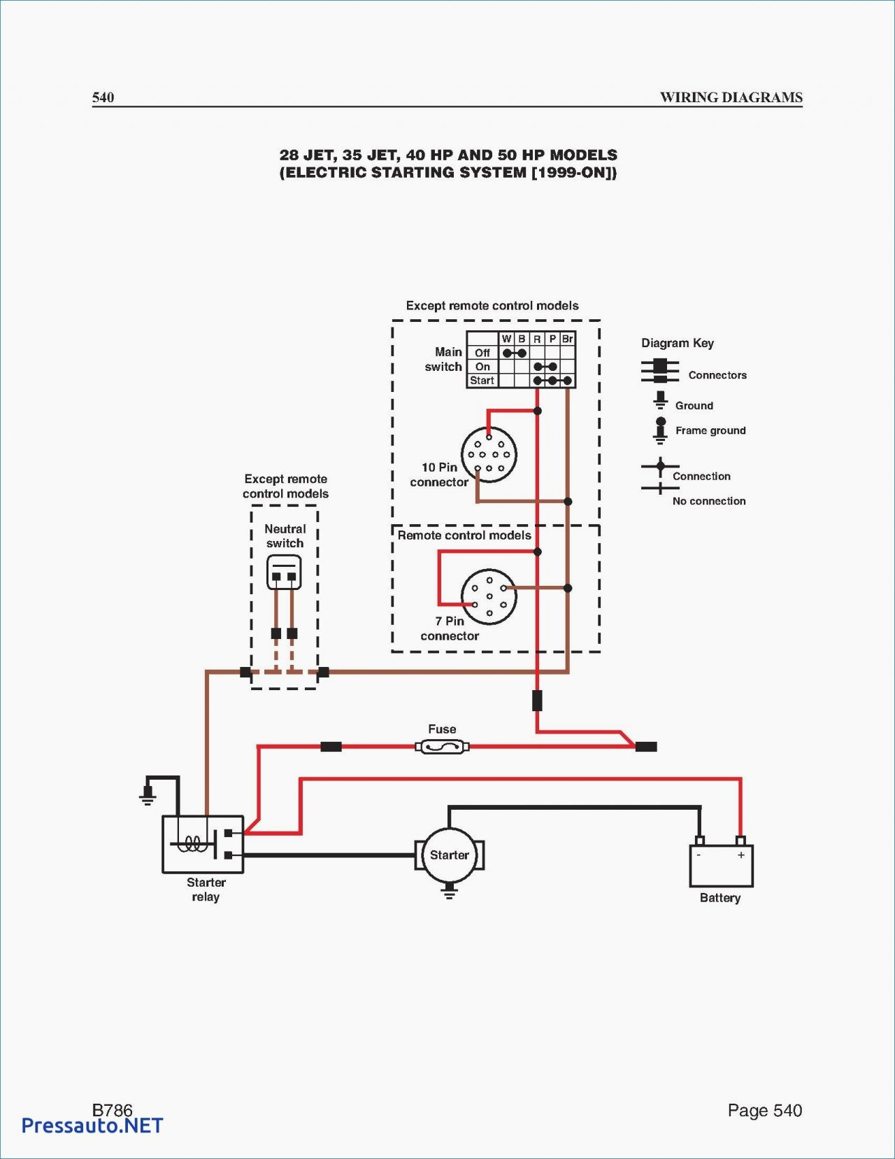 Copper Single Pole Dimmer Switch Wiring Diagram 1 Schemes Double - Single Pole Dimmer Switch Wiring Diagram