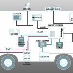 Cord 50 Amp Rv Plug Wiring Diagram | Wiring Diagram   30 Amp Generator Plug Wiring Diagram