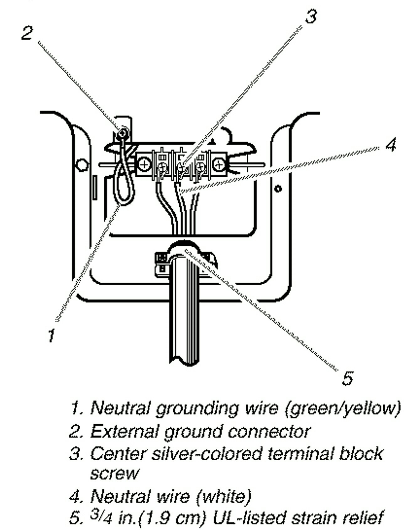 Cord And Plug - White Wire When Changing From 4 Prong To 3 On Dryer - 3 Prong Plug Wiring Diagram