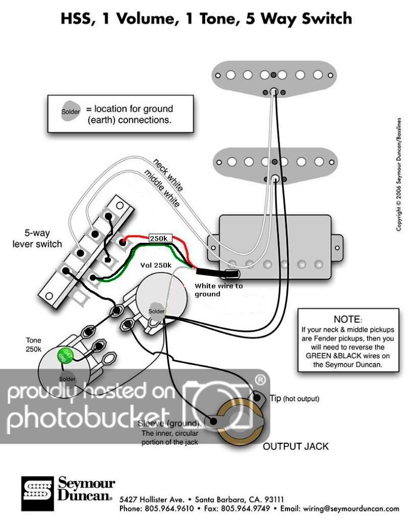 Fender Duo Sonic Wiring Diagram from annawiringdiagram.com