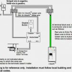 Craftsman Garage Door Sensor Wiring Diagram   Great Installation Of   Craftsman Garage Door Opener Sensor Wiring Diagram