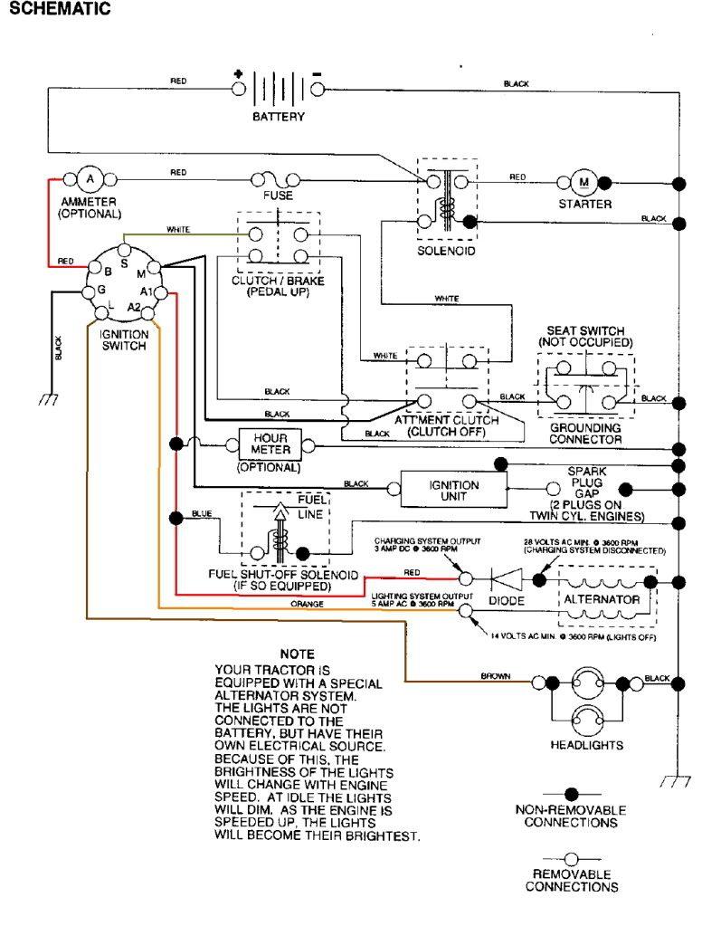 Craftsman Riding Mower Electrical Diagram | Wiring Diagram Craftsman - Craftsman Lt1000 Wiring Diagram