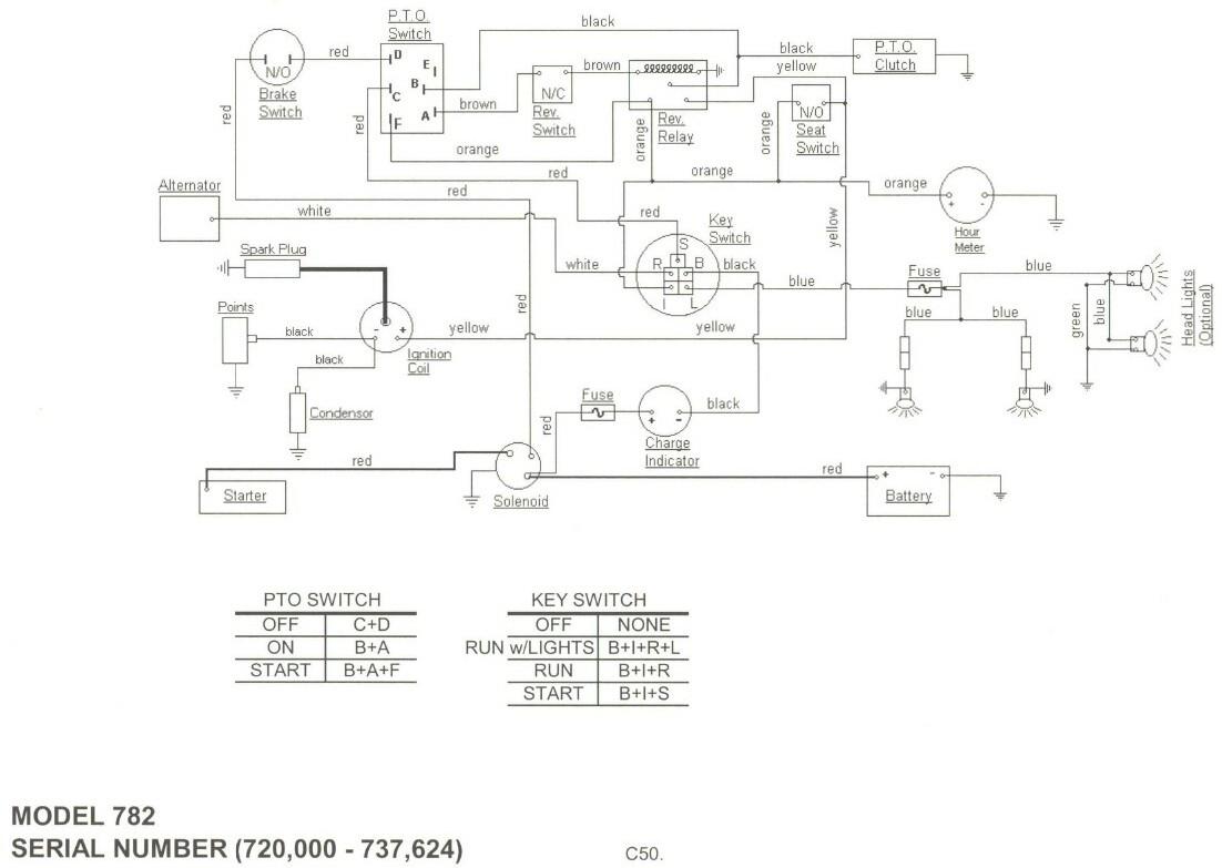 Cub Cadet 122 Wiring | Wiring Diagram - Baldor Motor Wiring Diagram