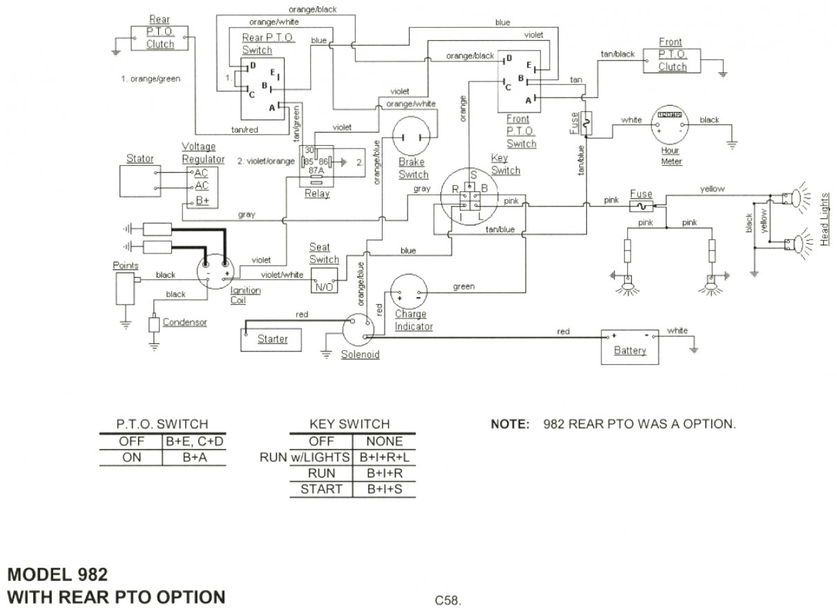 Cub Cadet Lt1042 Wiring Schematic - Data Wiring Diagram Schematic - Cub Cadet Wiring Diagram