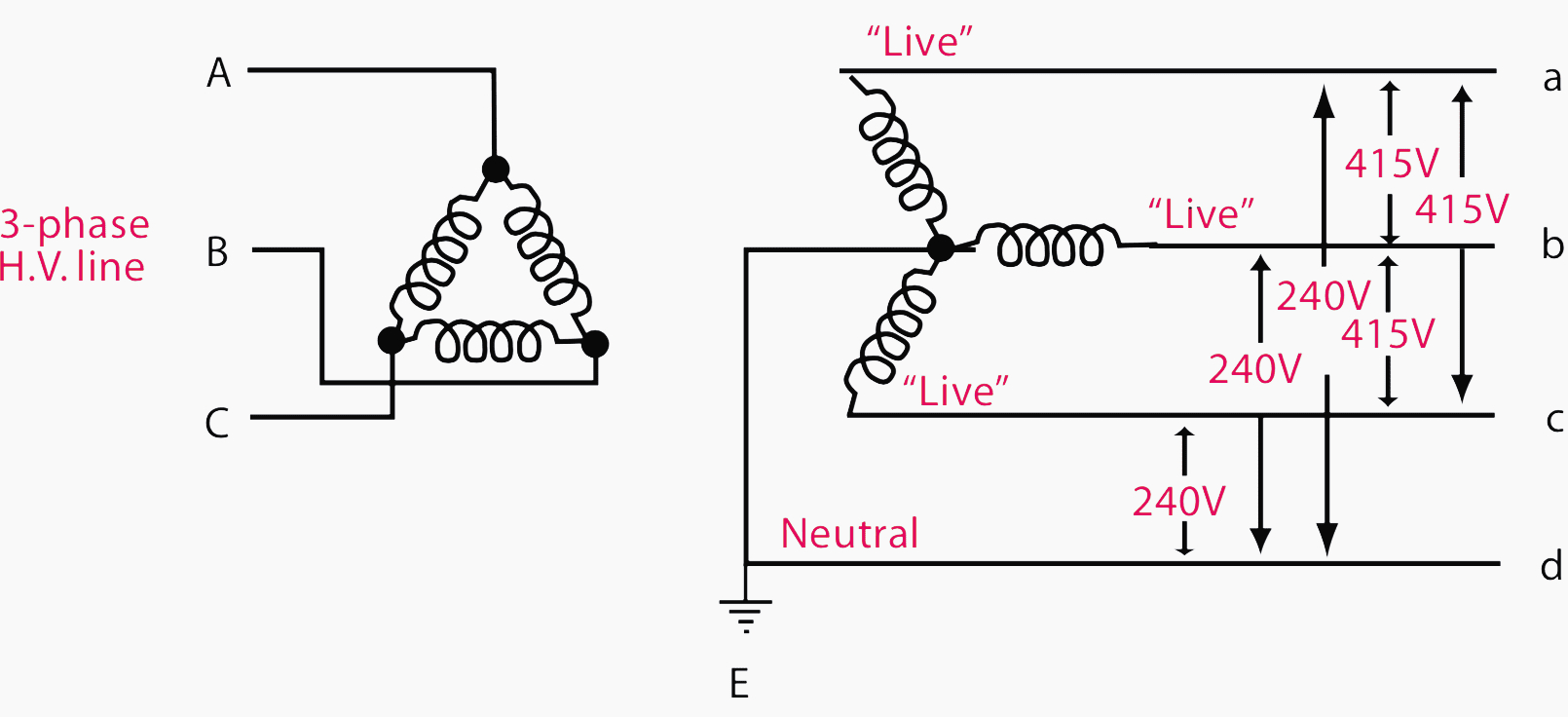 Current Systems (Ac/dc) And Voltage Levels Basics You Must Never - 4 Wire 220 Volt Wiring Diagram