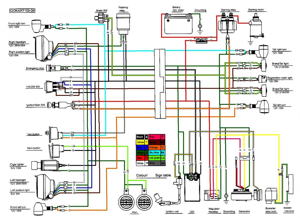 Dc Cdi Wiring Diagram | Wiring Diagram - Gy6 Cdi Wiring Diagram