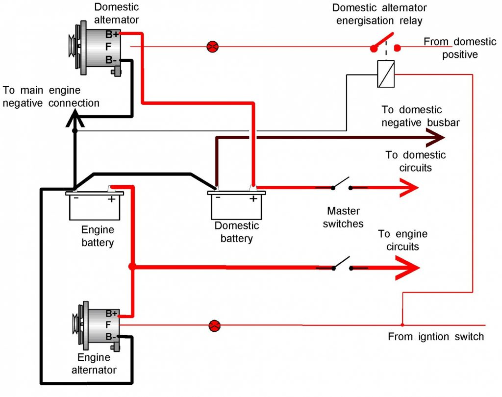 Delco Alternator Wiring Diagram  U2014 Daytonva150