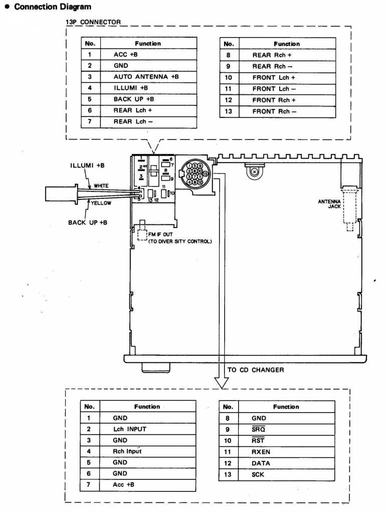Delphi Alternator Wiring Diagram Refrence Bmw E34 Radio