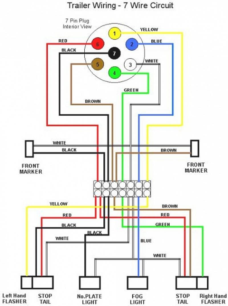 Diagram 7 Pin Trailer Wiring Bruton | Manual E-Books - Trailer Light Wiring Diagram 7 Way