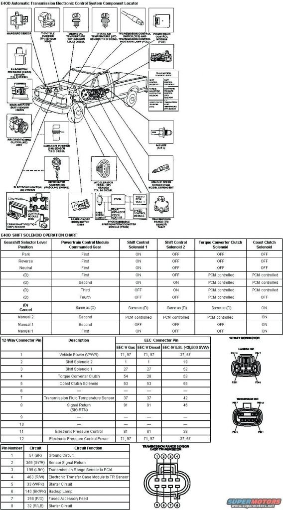 Diagram Ford Diagrams File Gj50607