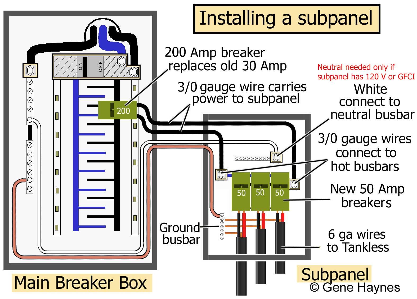 Diagram Of 100 Amp Breaker Box Wiring | Wiring Diagram - 100 Amp Sub Panel Wiring Diagram