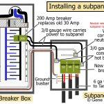 Diagram Of 100 Amp Breaker Box Wiring | Wiring Diagram   200 Amp Breaker Box Wiring Diagram