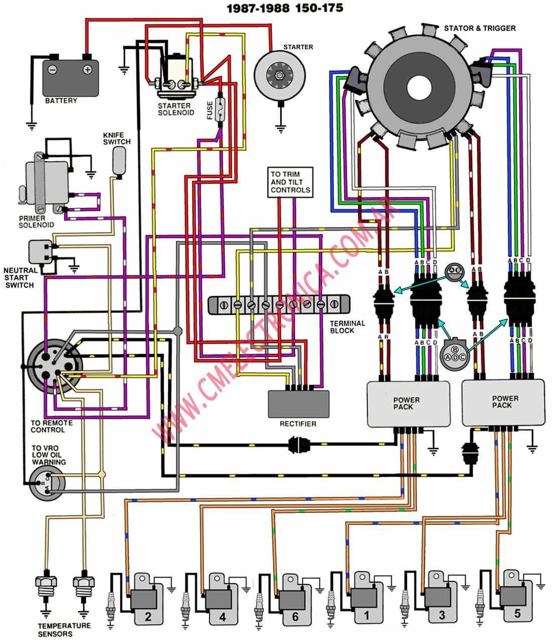 Diagrama Evinrude Johnson 87 88 150 175 - Johnson Outboard Starter Solenoid Wiring Diagram