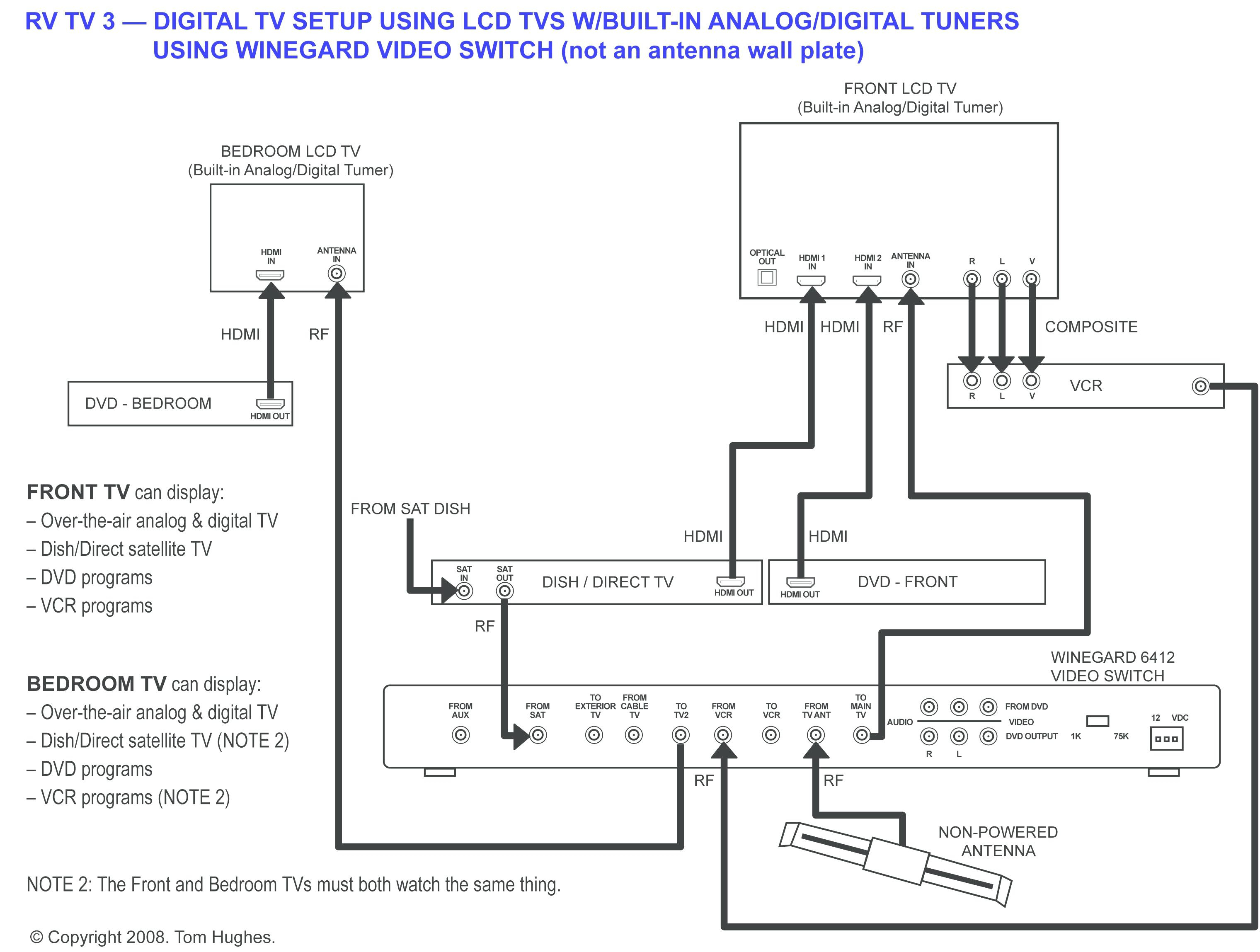 Direct Tv Dish Wiring Diagram For - All Wiring Diagram - Direct Tv Satellite Dish Wiring Diagram