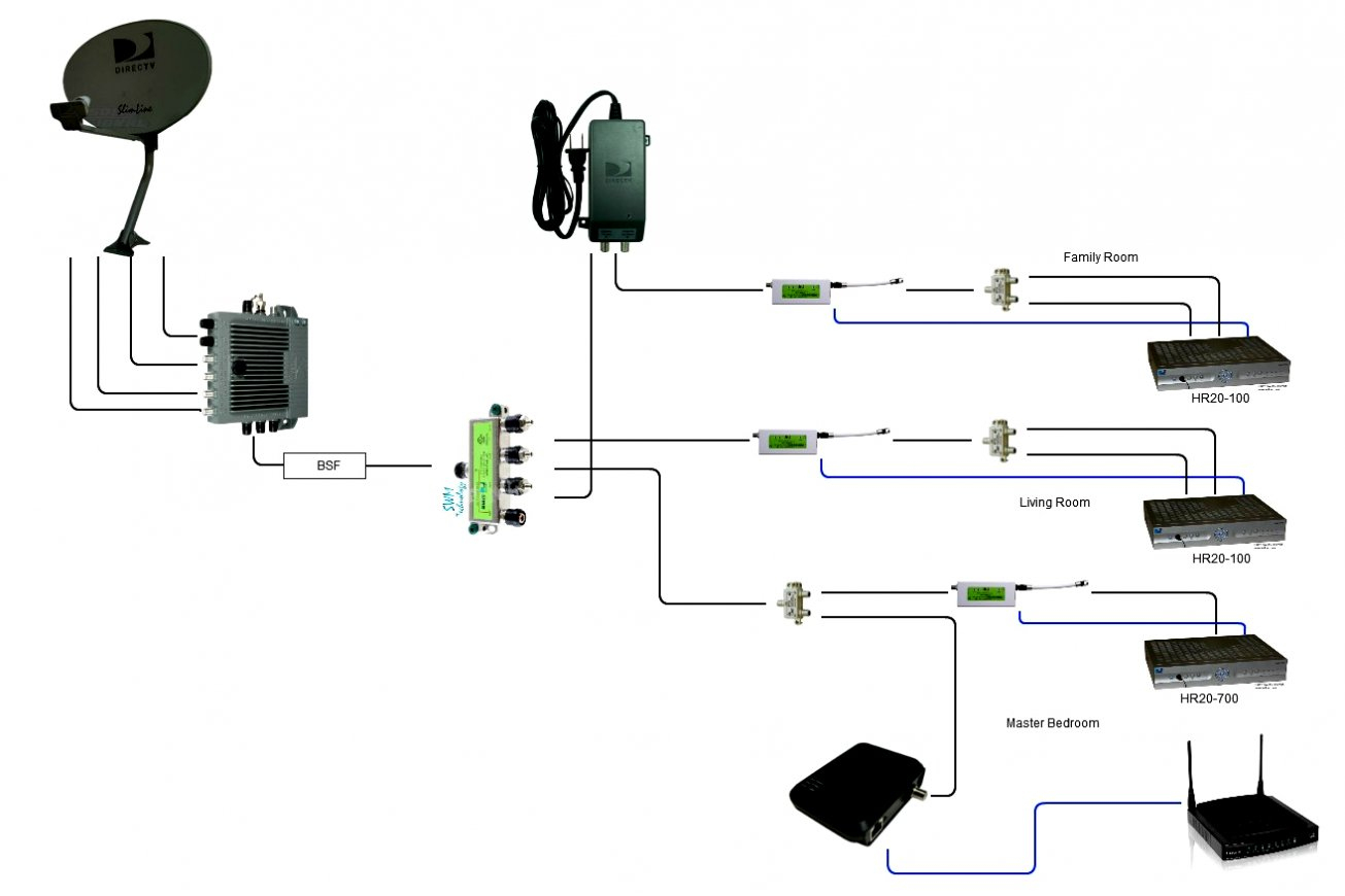 Directv Swm Dish Wiring Diagram   Wiring Diagram - Directv Swm 8 Wiring Diagram