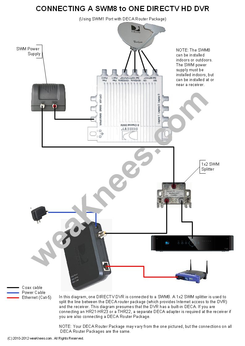 Directv Swm Wiring Diagrams And Resources - Directv Genie Wiring Diagram