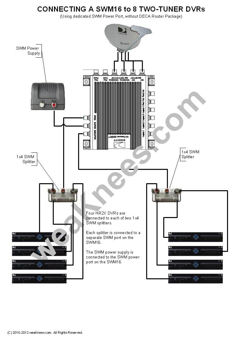 Directv Swm Wiring Diagrams And Resources - Directv Swm 16 Wiring Diagram