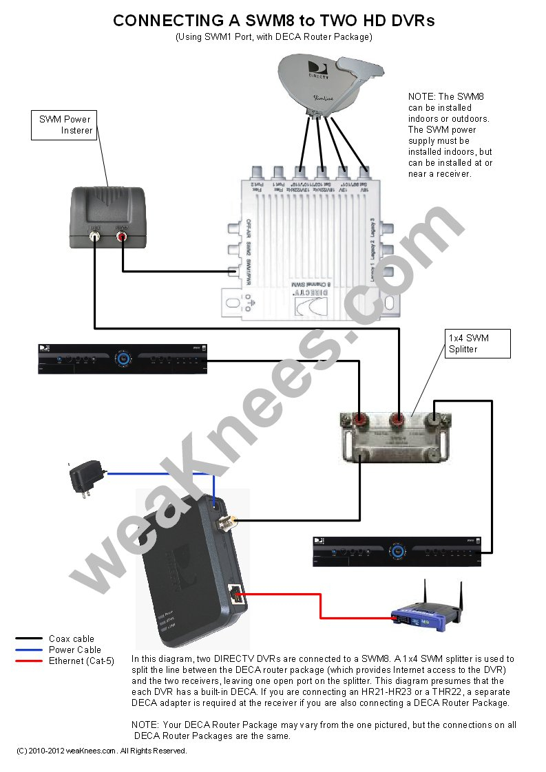 Directv Swm Wiring Diagrams And Resources - Directv Swm Splitter Wiring Diagram