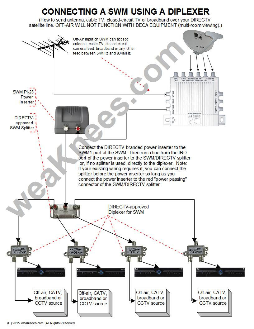 Directv Swm Wiring Diagrams | Wiring Diagram - Directv Swm Wiring Diagram