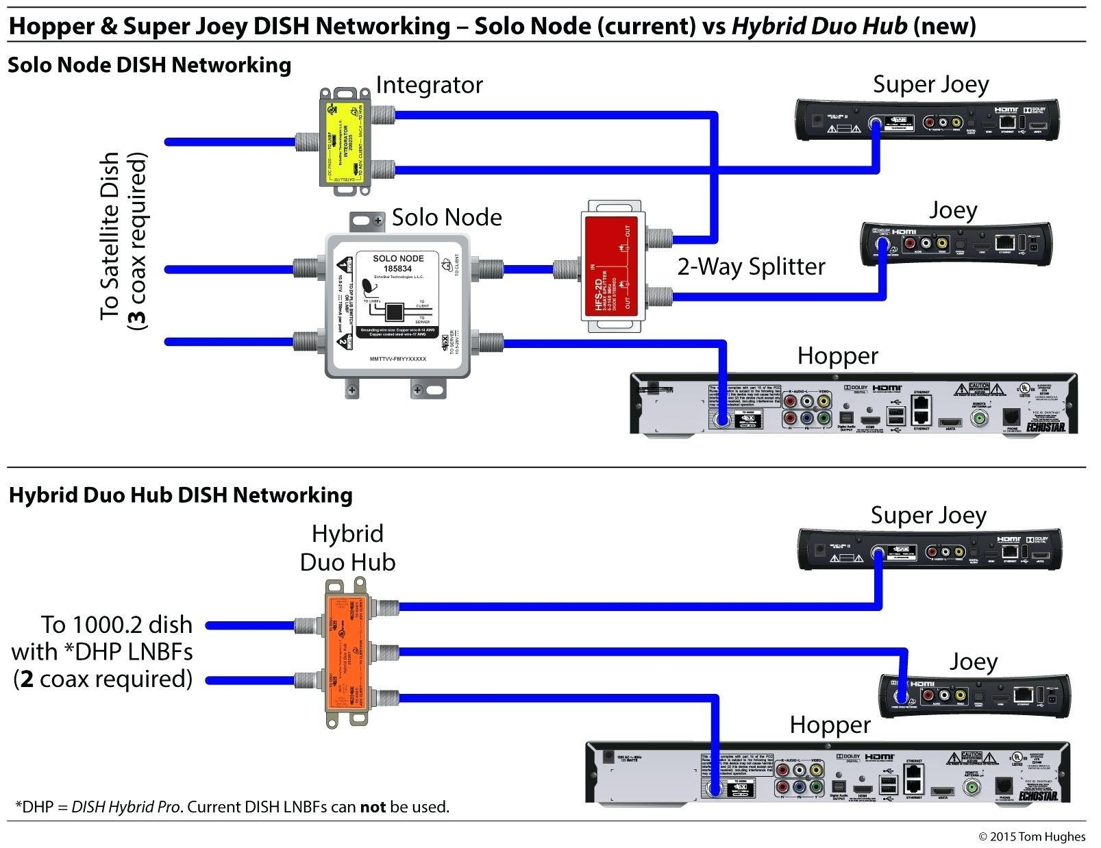 Dish 222K Wire Diagram | Wiring Library - Dish Wally Wiring Diagram