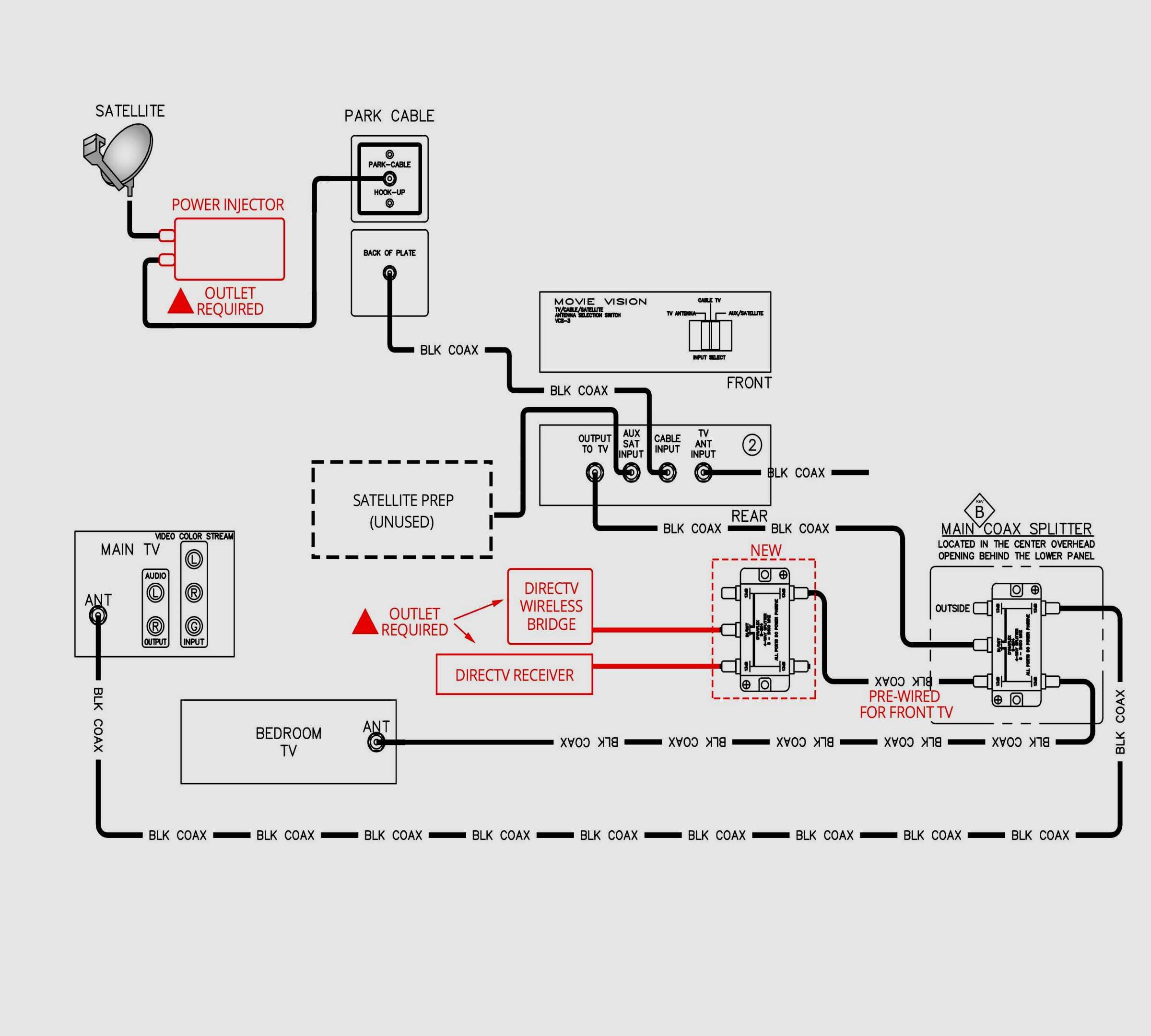 Direct Tv Satellite Dish Wiring Diagram